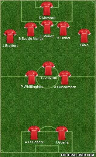Cardiff City 5-3-2 football formation