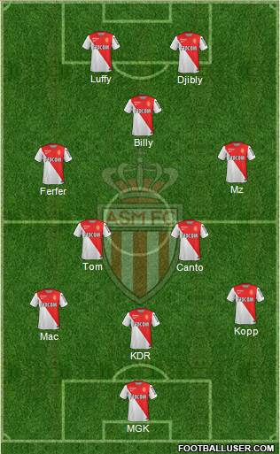 AS Monaco FC 3-5-2 football formation