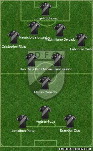 Danubio Fútbol Club 4-3-3 football formation