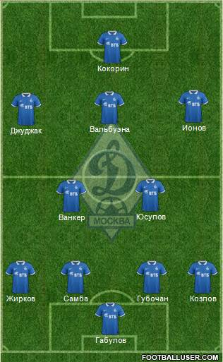 Dinamo Moscow 4-2-3-1 football formation