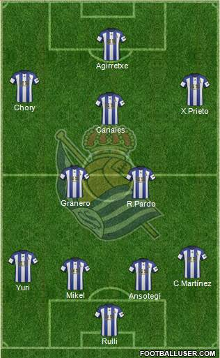 Real Sociedad S.A.D. 4-4-1-1 football formation