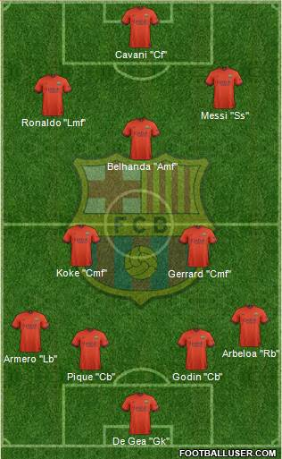 F.C. Barcelona 4-3-2-1 football formation