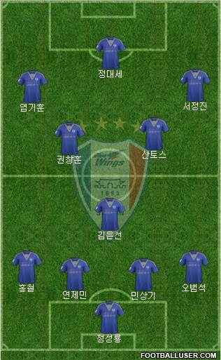 Suwon Samsung Blue Wings 5-4-1 football formation