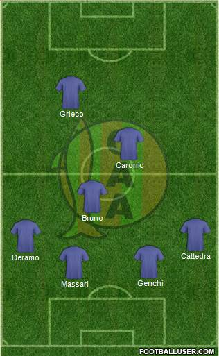 Aldosivi 4-1-2-3 football formation