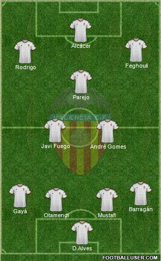 Valencia C.F., S.A.D. 4-2-2-2 football formation