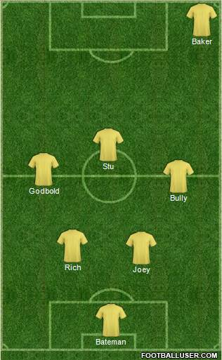 Pro Evolution Soccer Team 4-2-4 football formation