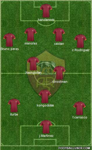 AS Roma 4-2-3-1 football formation
