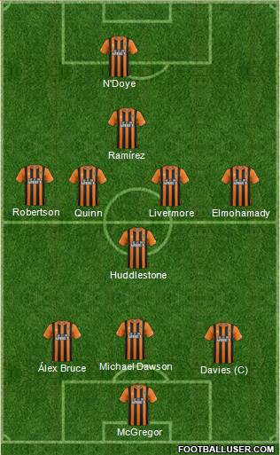 Hull City 3-5-1-1 football formation