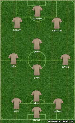 Fifa Team 3-4-2-1 football formation