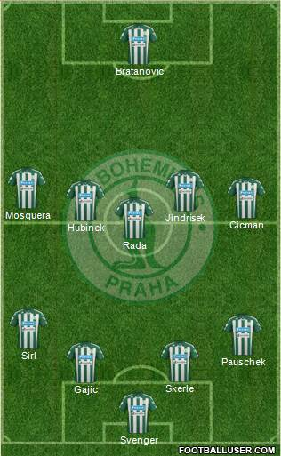 Bohemians Prague 3-5-1-1 football formation