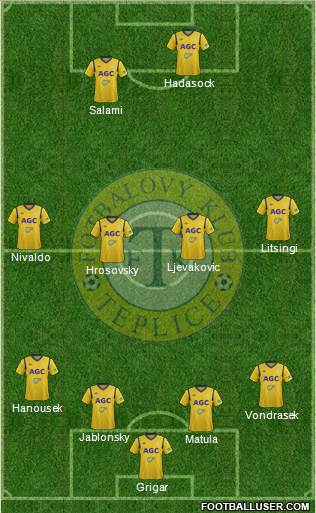 Teplice 3-4-3 football formation