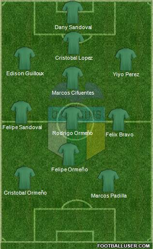 CD O'Higgins de Rancagua S.A.D.P. 4-4-2 football formation