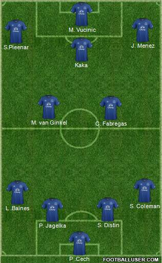 Everton 4-2-2-2 football formation