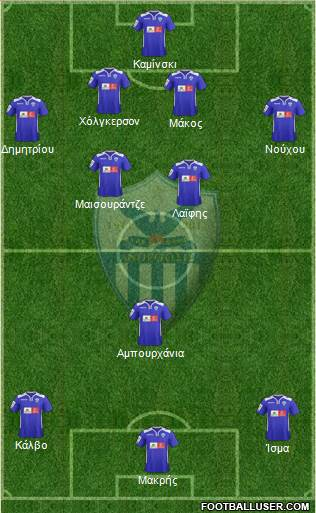 AE Anorthosis Famagusta football formation