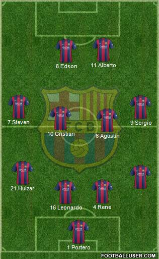 F.C. Barcelona B 4-4-2 football formation