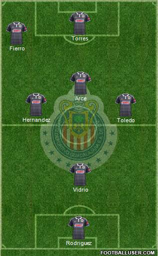 Club Guadalajara 4-2-1-3 football formation