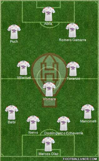 Huracán 4-3-3 football formation