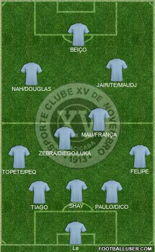 EC XV de Novembro 3-4-2-1 football formation