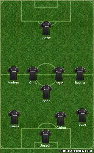 D.C. United 4-3-3 football formation