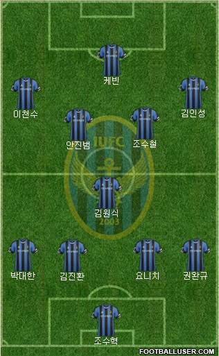 Incheon United 4-1-2-3 football formation