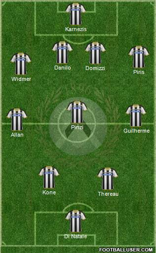 Udinese 4-3-2-1 football formation