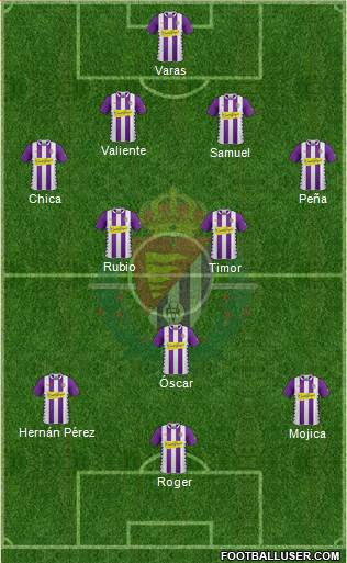 R. Valladolid C.F., S.A.D. 4-3-3 football formation