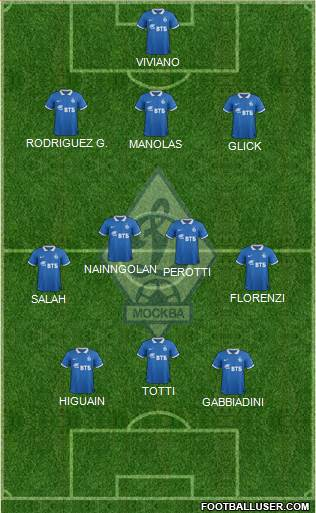 Dinamo Moscow 3-4-3 football formation
