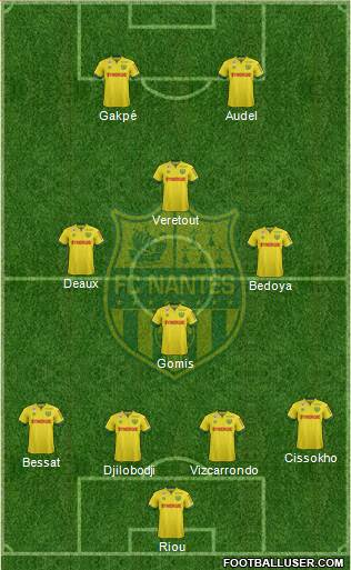 FC Nantes 4-2-4 football formation