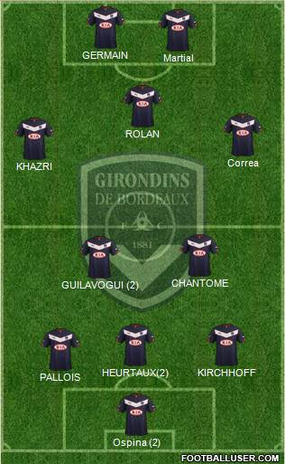 FC Girondins de Bordeaux 3-5-2 football formation