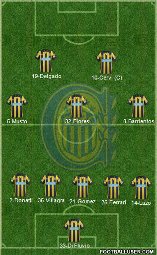 Rosario Central 3-5-2 football formation
