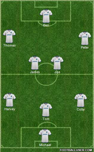 Portsmouth 4-2-2-2 football formation