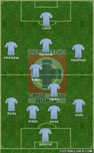 Cruz Azul Noria 4-2-3-1 football formation