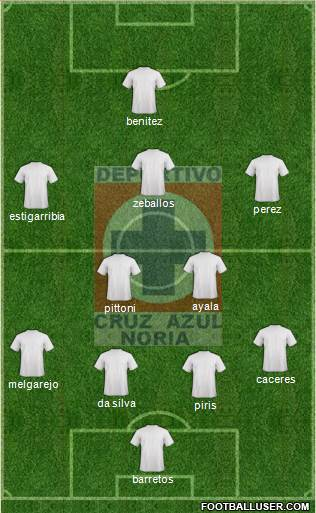 Cruz Azul Noria 4-5-1 football formation