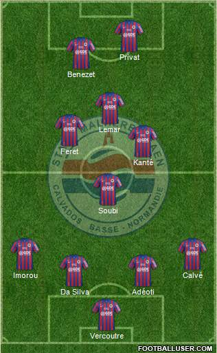 Stade Malherbe Caen Basse-Normandie 4-4-2 football formation