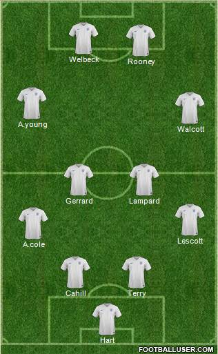 England 5-4-1 football formation