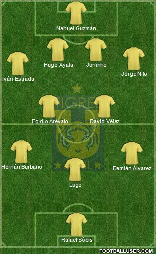 Club Universitario de Nuevo León 4-2-3-1 football formation