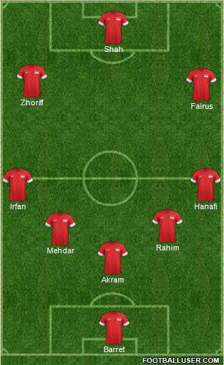 Singapore 5-4-1 football formation