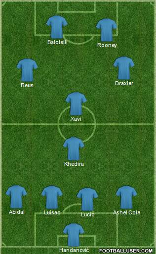 Fifa Team 3-5-1-1 football formation
