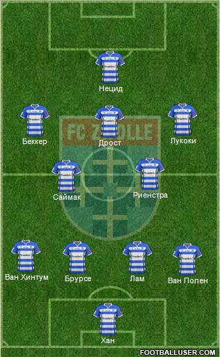 FC Zwolle 4-5-1 football formation