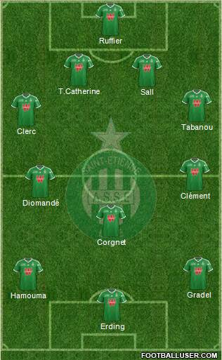 A.S. Saint-Etienne 4-3-3 football formation