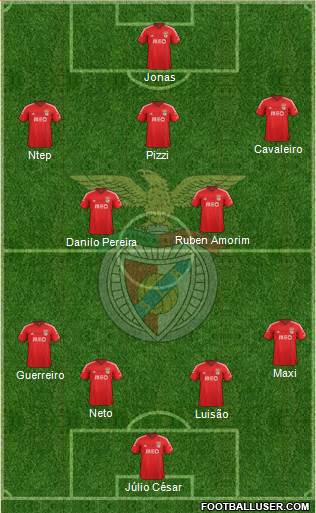 Sport Lisboa e Benfica - SAD 4-2-1-3 football formation
