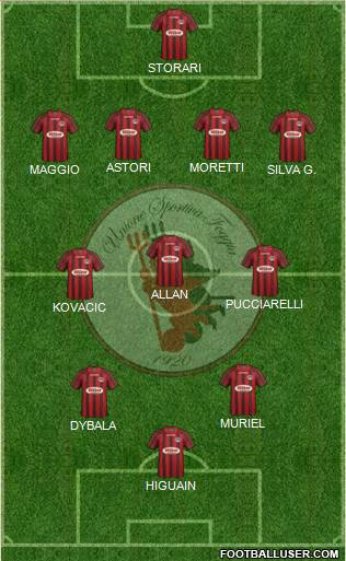 Foggia 4-3-3 football formation