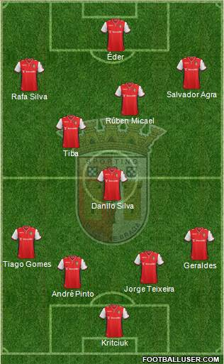 Sporting Clube de Braga - SAD 4-3-3 football formation
