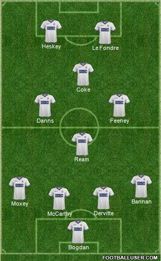 Bolton Wanderers 4-5-1 football formation