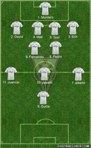Albacete B., S.A.D. 5-3-2 football formation