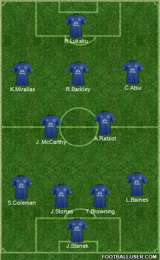 Everton 4-2-3-1 football formation