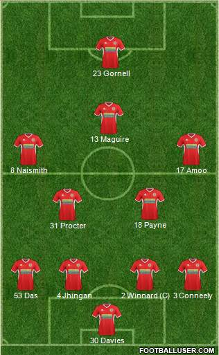 Accrington Stanley 4-5-1 football formation