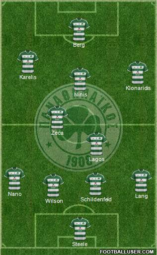Panathinaikos AO 4-2-3-1 football formation