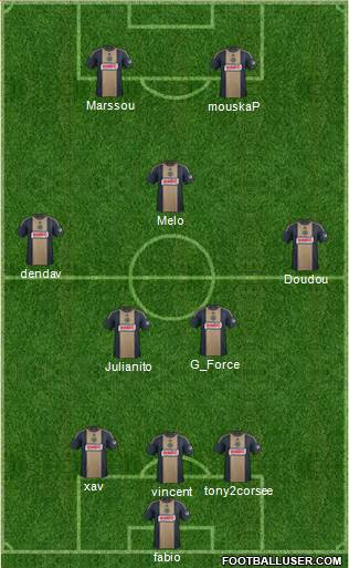 Philadelphia Union 3-5-2 football formation
