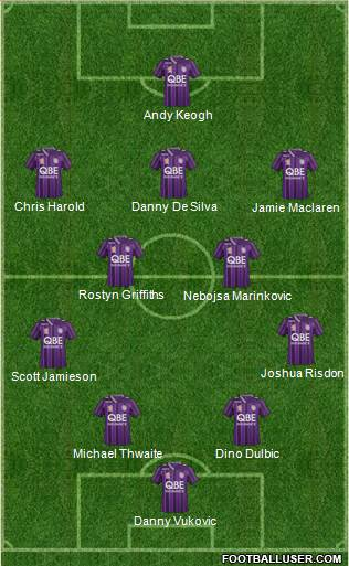 Perth Glory 4-2-3-1 football formation